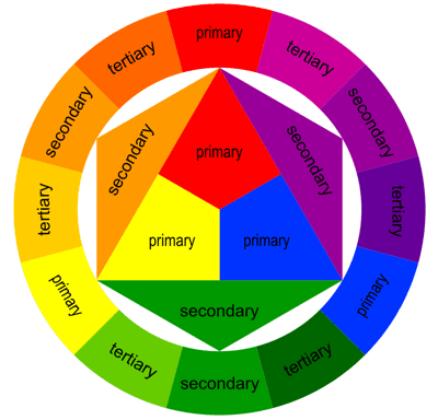 IMG 2 – color wheel