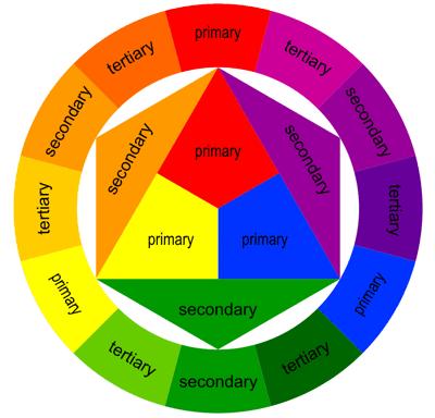 IMG 2 – color wheel