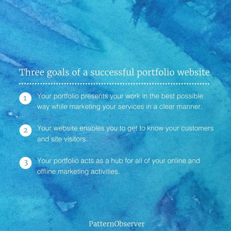 Portfolio with Pattern Observer