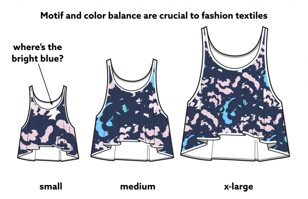 Finding Balance within Fashion Patterns